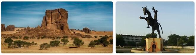 Major Landmarks in Chad