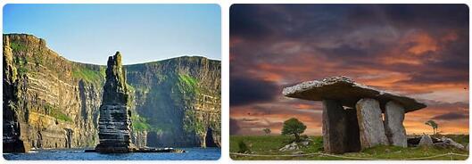 Major Landmarks in Ireland