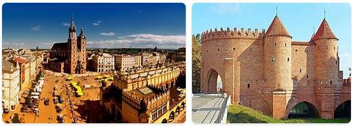 Major Landmarks in Poland