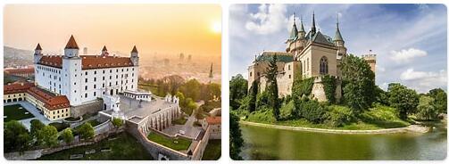 Major Landmarks in Slovakia