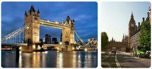 Major Landmarks in United Kingdom