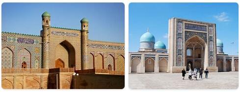 Major Landmarks in Uzbekistan