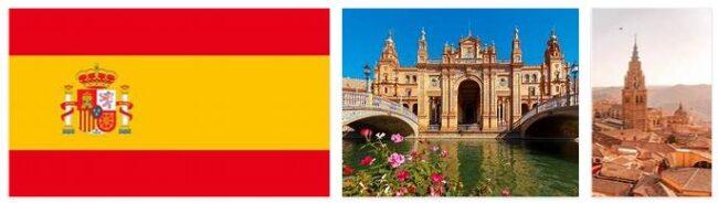 Spain Morphology